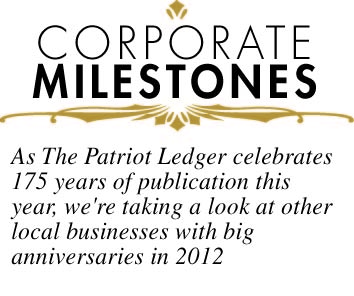 Corporate Milestones